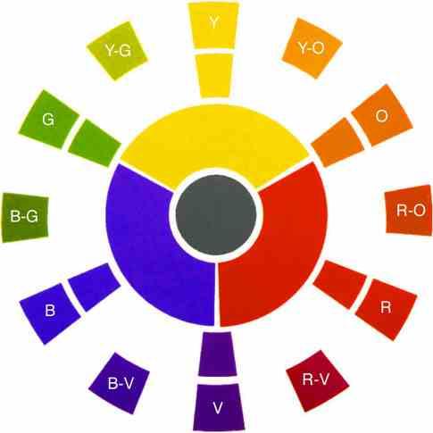 http://www.dna.com.vn/wp-content/uploads/2017/07/011210-color-wheel-w_-lett.jpg